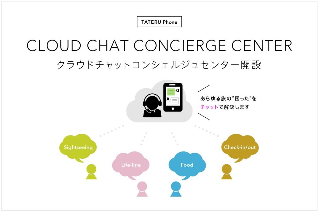 民泊向けIoTデバイス「TATERU Phone」 クラウドチャットコンシェルジュセンターを開設
